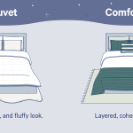 What is a duvet